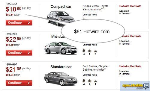 Who Is Cheapest Rental Car Company